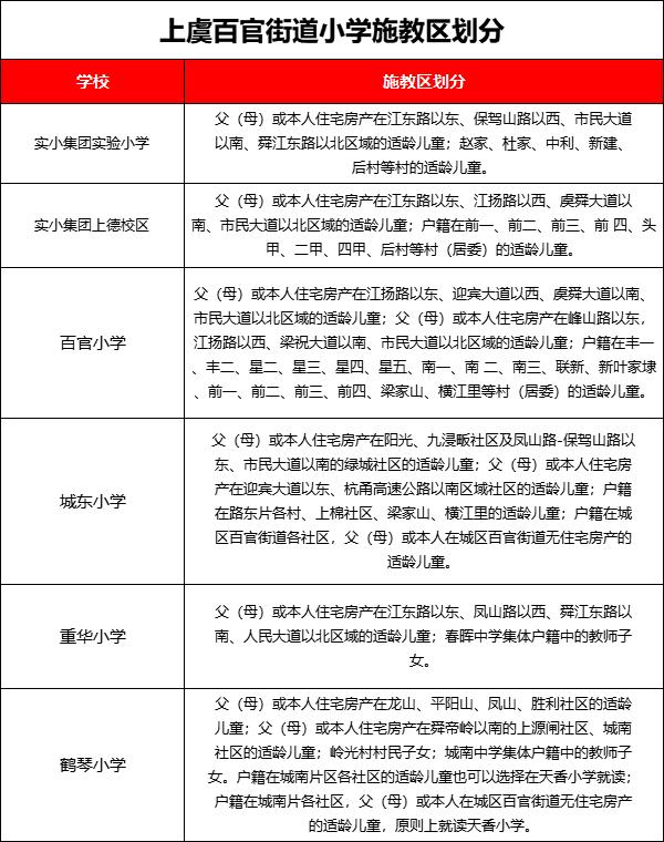 百官街道小学施教区划分