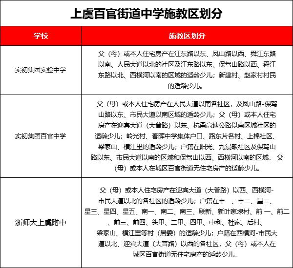 百官街道中学施教区划分