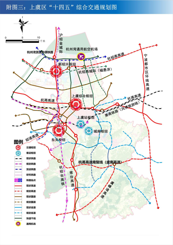 上虞交通规划
